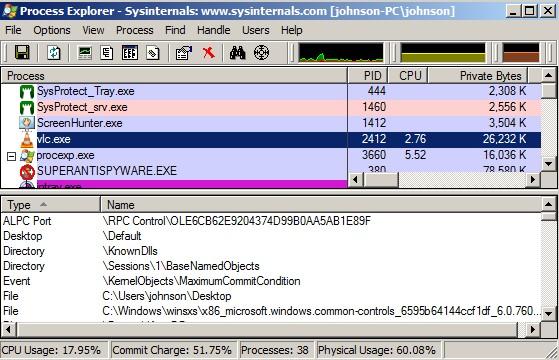 Sysinternals process explorer