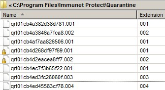 Antivirus Quarantine folder